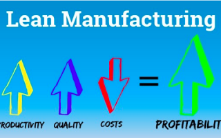 Lean Manufacturing Principles and its Global Digital Process Automation Market