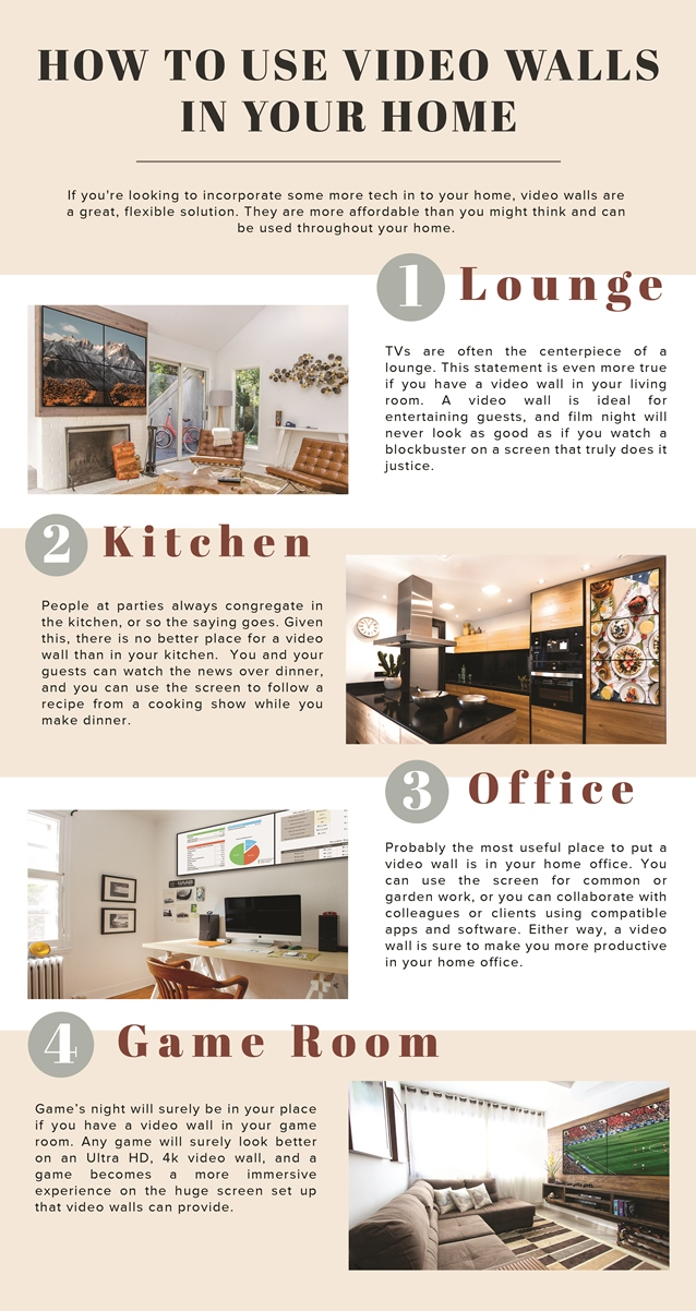 How to use video walls in your home [Infographic]